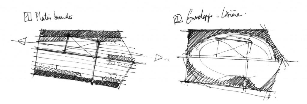 schémas de principe : un soin particulier accordé aux lisières-parcaucoeurdelilotbétheny-atelierdesaugures